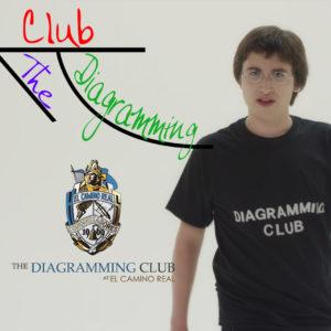 The Diagramming Club